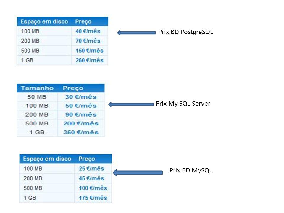 Prix BD PostgreSQL Prix My SQL Server Prix BD MySQL