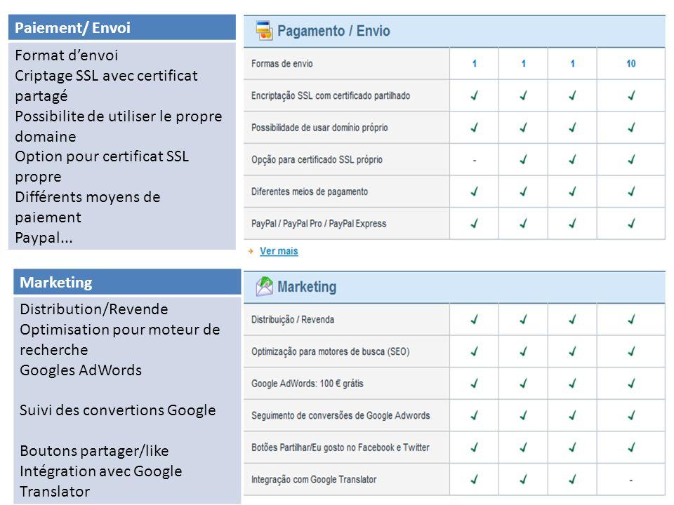 Paiement/ Envoi Format d'envoi. Criptage SSL avec certificat partagé. Possibilite de utiliser le propre domaine.