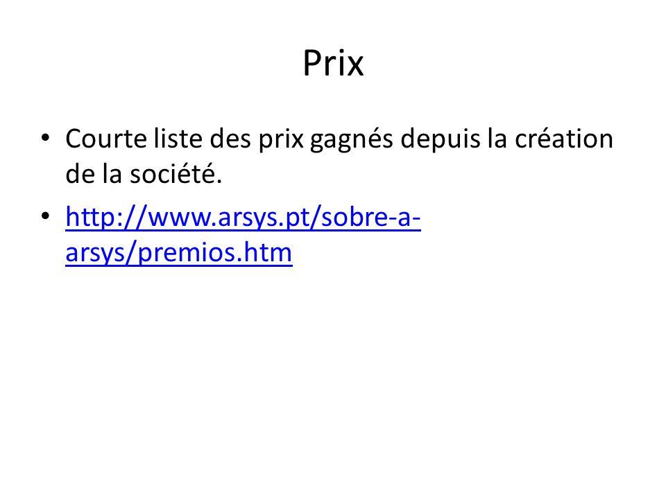 Prix Courte liste des prix gagnés depuis la création de la société.