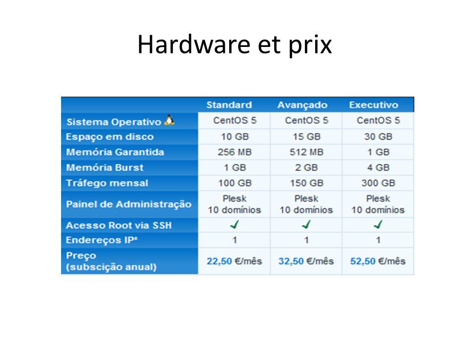 Hardware et prix