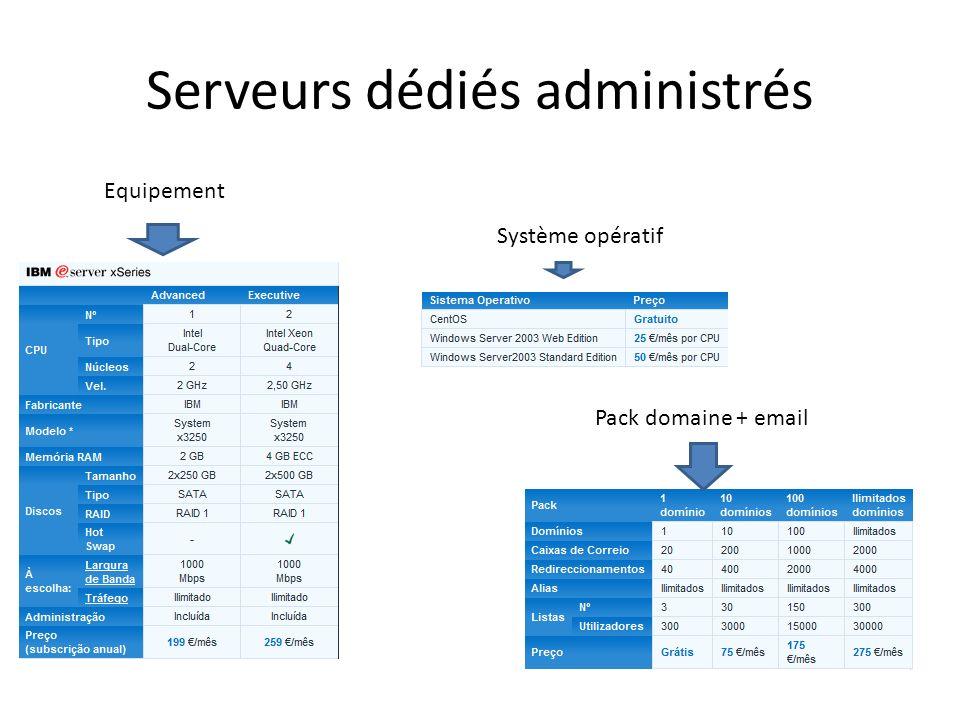 Serveurs dédiés administrés
