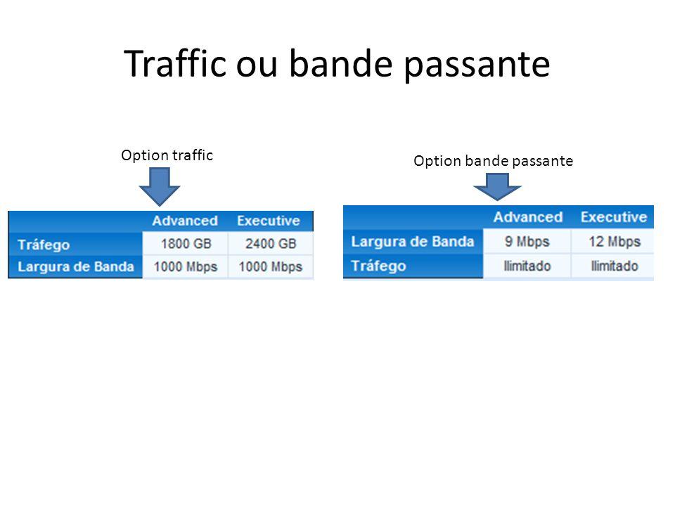Traffic ou bande passante
