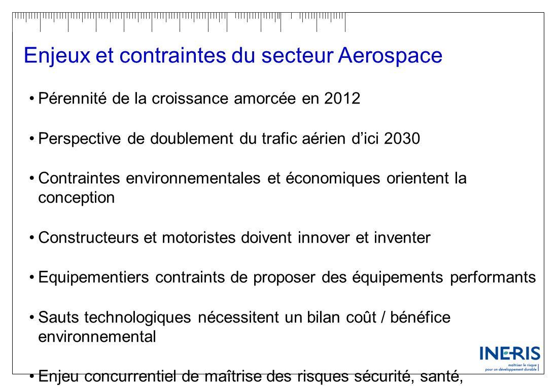 Enjeux et contraintes du secteur Aerospace