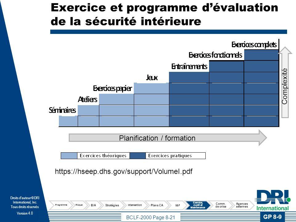 Planifier un exercice Déterminer quelle partie du plan vous voulez exercer. Déterminer le type d'exercice à réaliser.