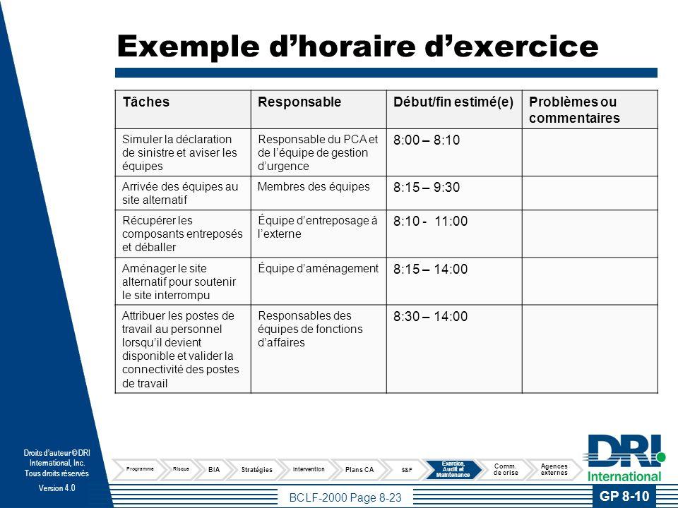 Exemple de calendrier d'exercice