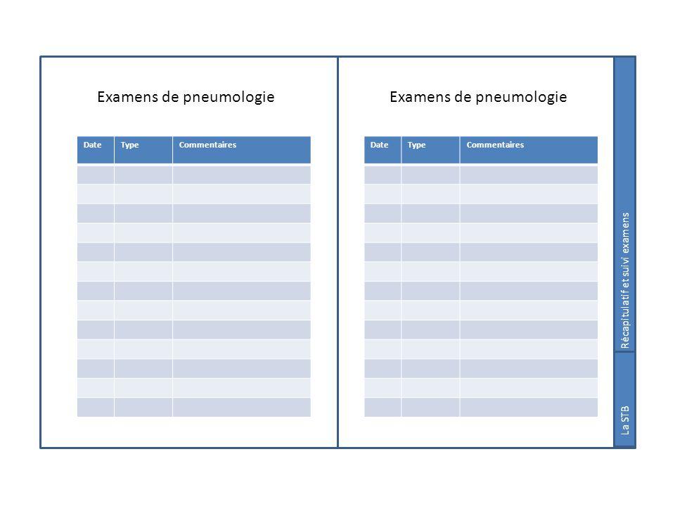 Examens de pneumologie Examens de pneumologie