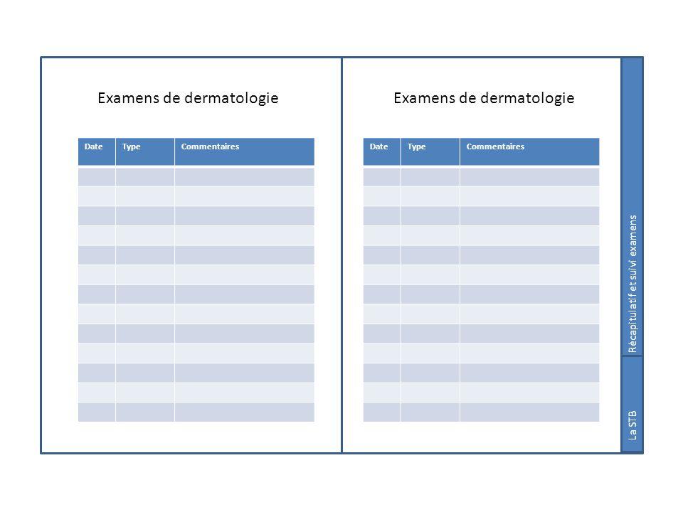 Examens de dermatologie Examens de dermatologie