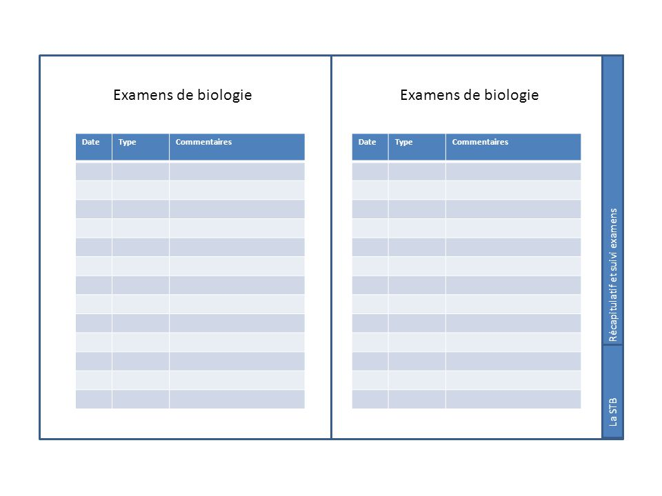 Examens de biologie Examens de biologie Récapitulatif et suivi examens