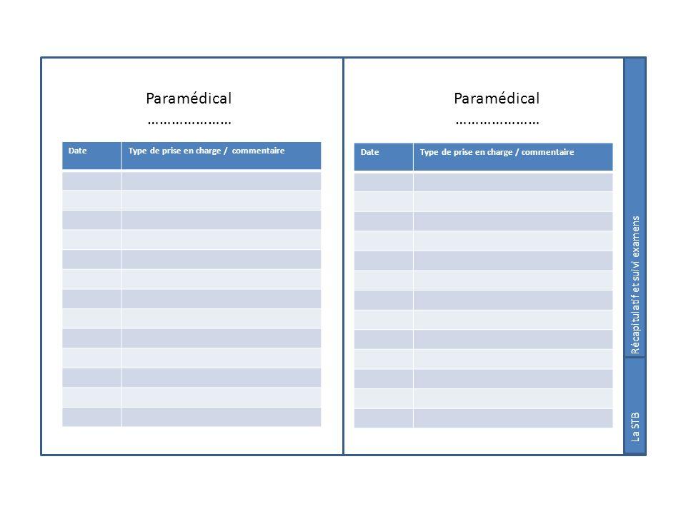 Paramédical ………………… Paramédical ………………… Récapitulatif et suivi examens