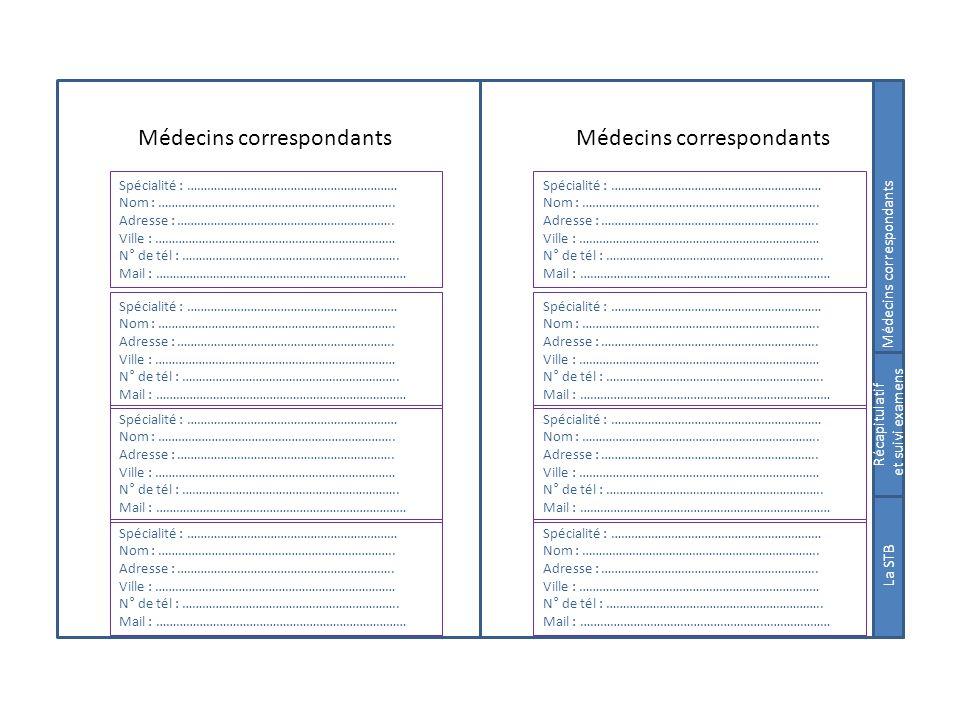 Médecins correspondants Médecins correspondants