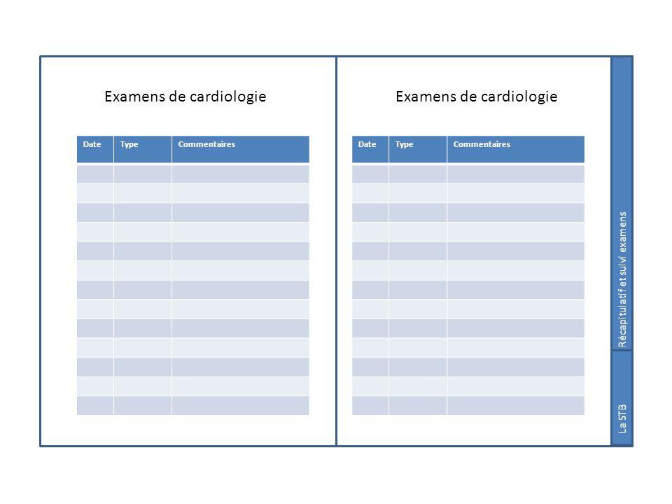 Examens de cardiologie Examens de cardiologie
