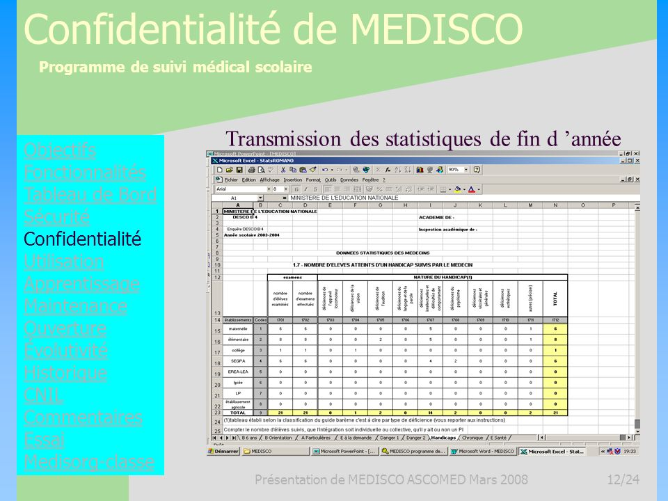 Confidentialité de MEDISCO