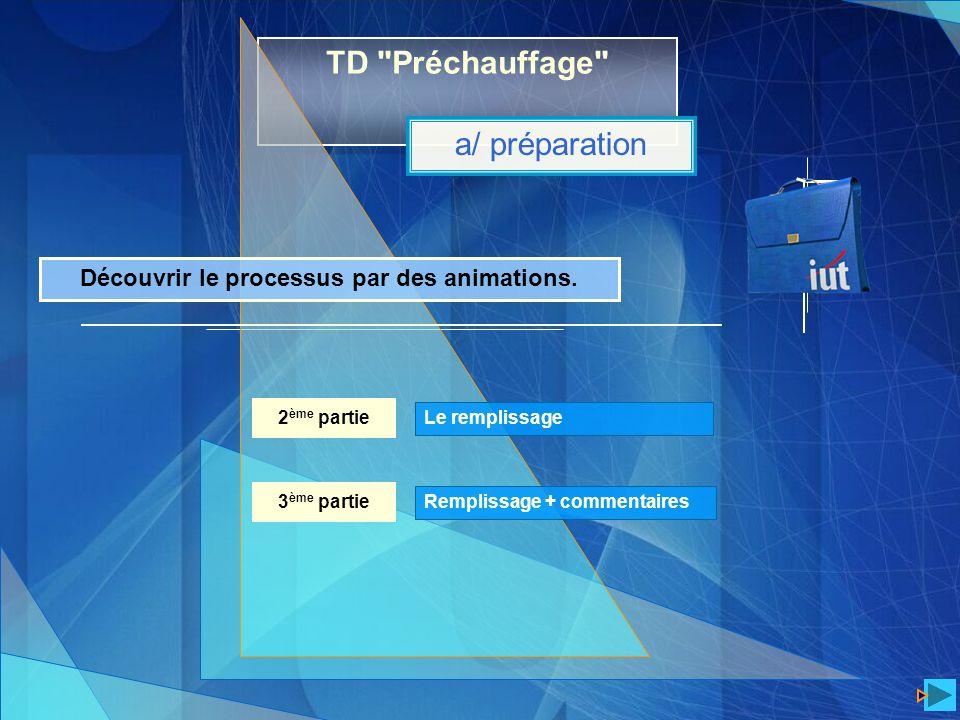 Découvrir le processus par des animations.