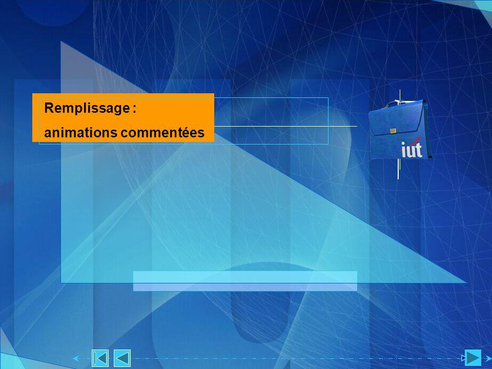 Remplissage : animations commentées