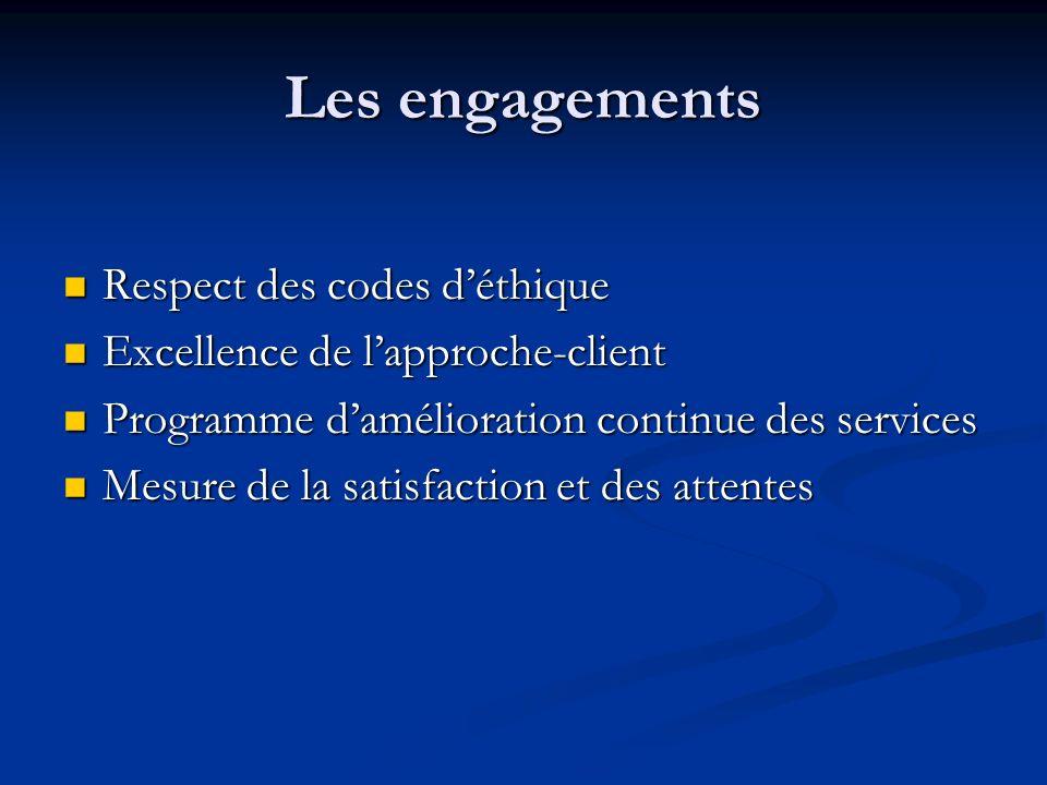 Les engagements Respect des codes d'éthique