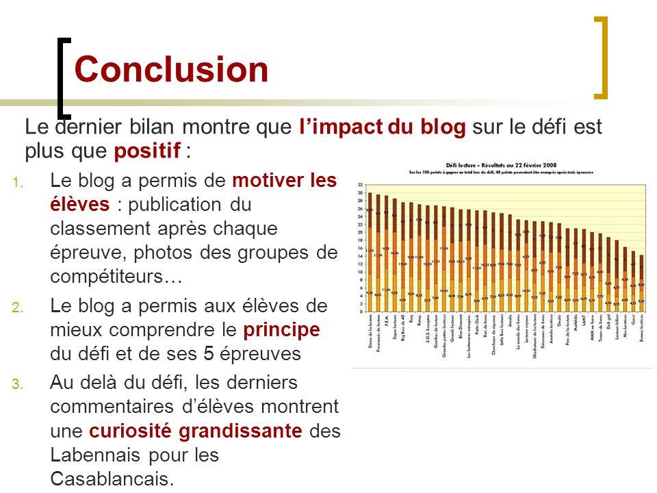 Conclusion Le dernier bilan montre que l'impact du blog sur le défi est plus que positif :