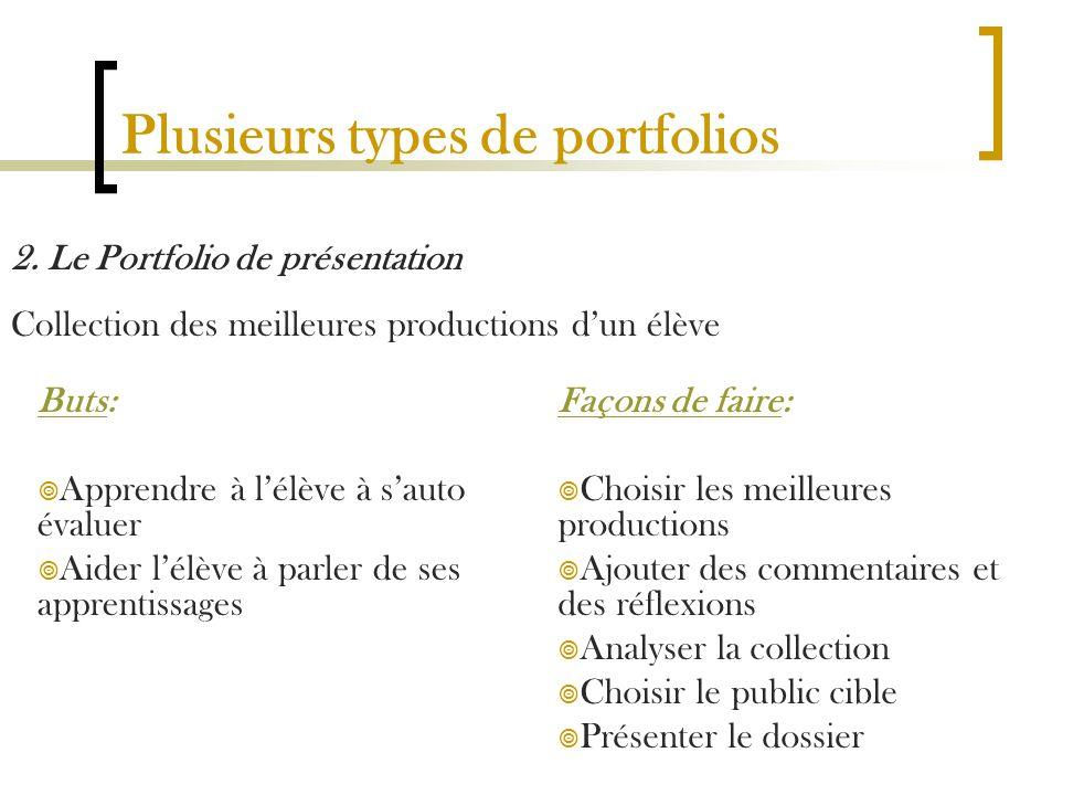 Plusieurs types de portfolios