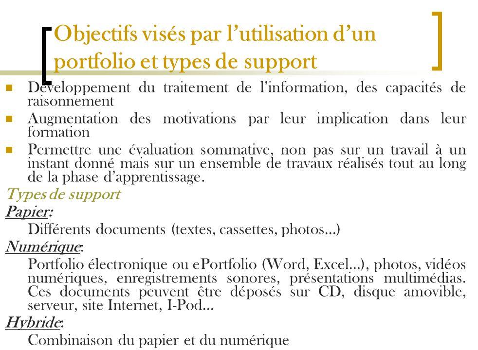 Objectifs visés par l'utilisation d'un portfolio et types de support