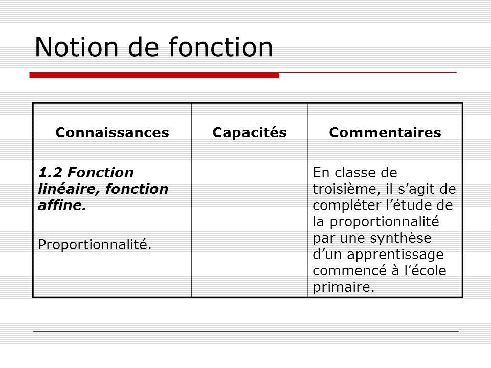 Notion de fonction Connaissances Capacités Commentaires