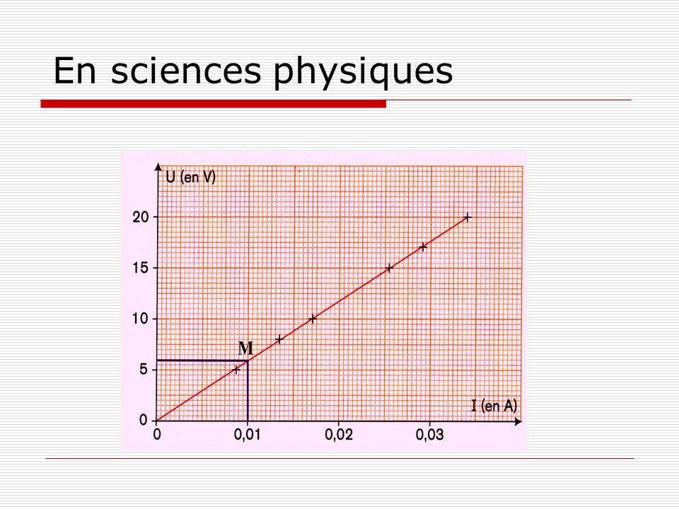 En sciences physiques