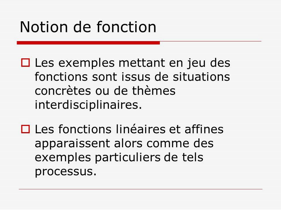 Notion de fonction Les exemples mettant en jeu des fonctions sont issus de situations concrètes ou de thèmes interdisciplinaires.