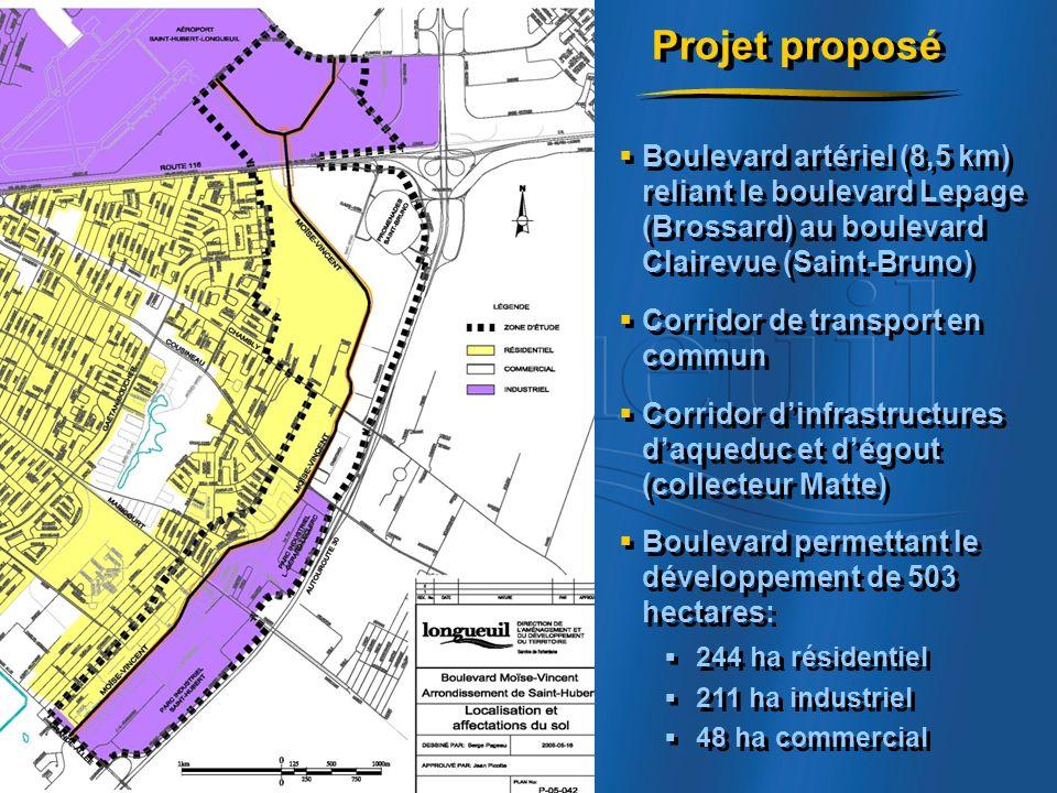 Projet proposé Boulevard artériel (8,5 km) reliant le boulevard Lepage (Brossard) au boulevard Clairevue (Saint-Bruno)