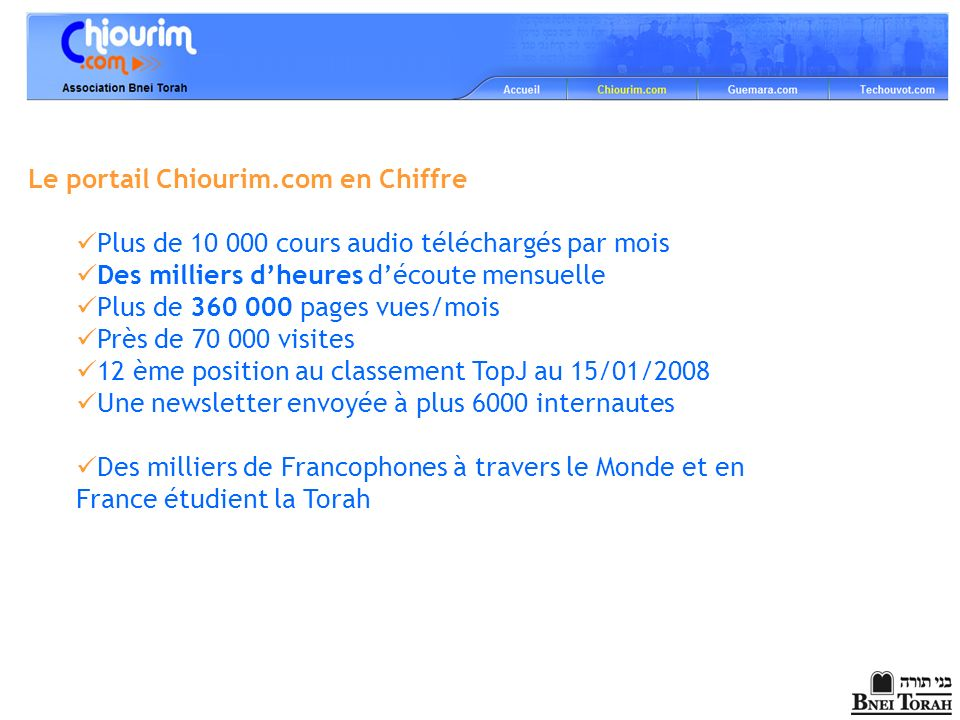 Le portail Chiourim.com en Chiffre