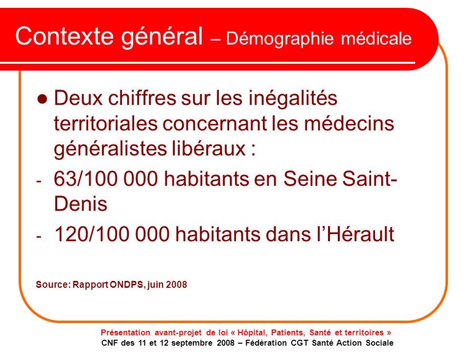 Contexte général – Démographie médicale