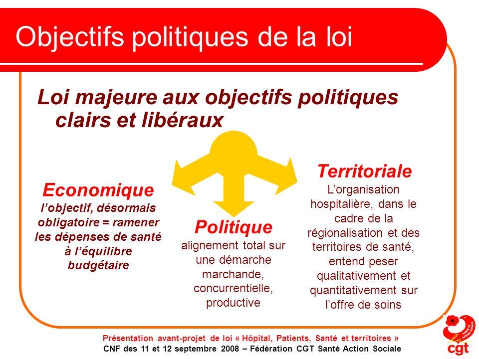 Objectifs politiques de la loi