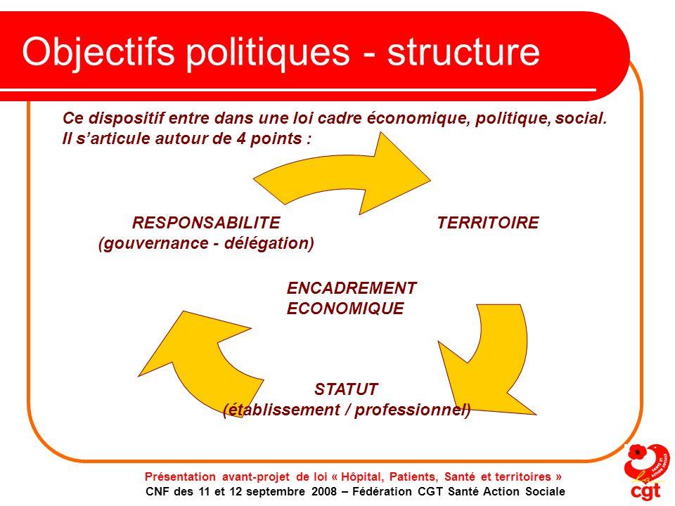 Objectifs politiques - structure
