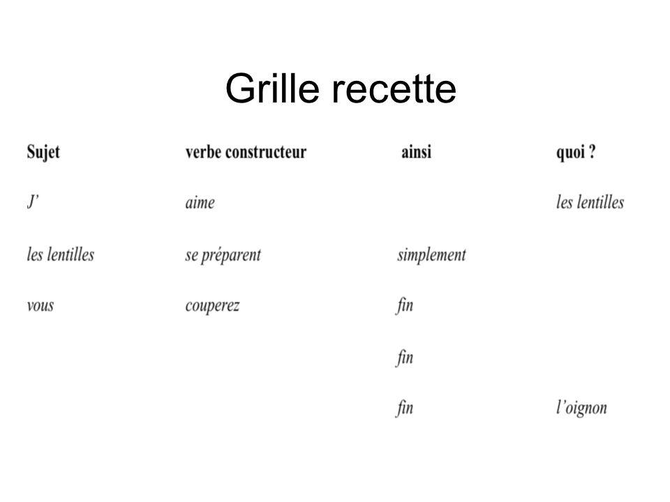 Grille recette