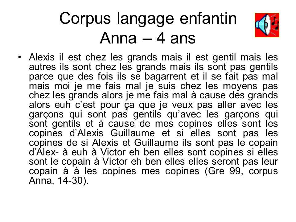 Corpus langage enfantin Anna – 4 ans