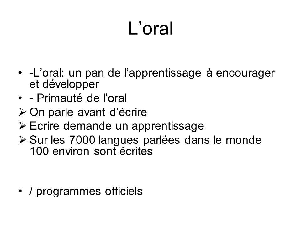 L'oral -L'oral: un pan de l'apprentissage à encourager et développer