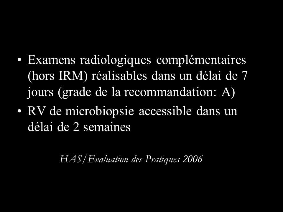 RV de microbiopsie accessible dans un délai de 2 semaines