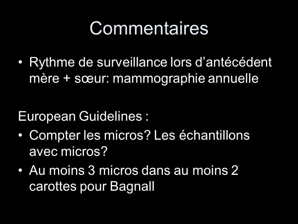 Commentaires Rythme de surveillance lors d'antécédent mère + sœur: mammographie annuelle. European Guidelines :