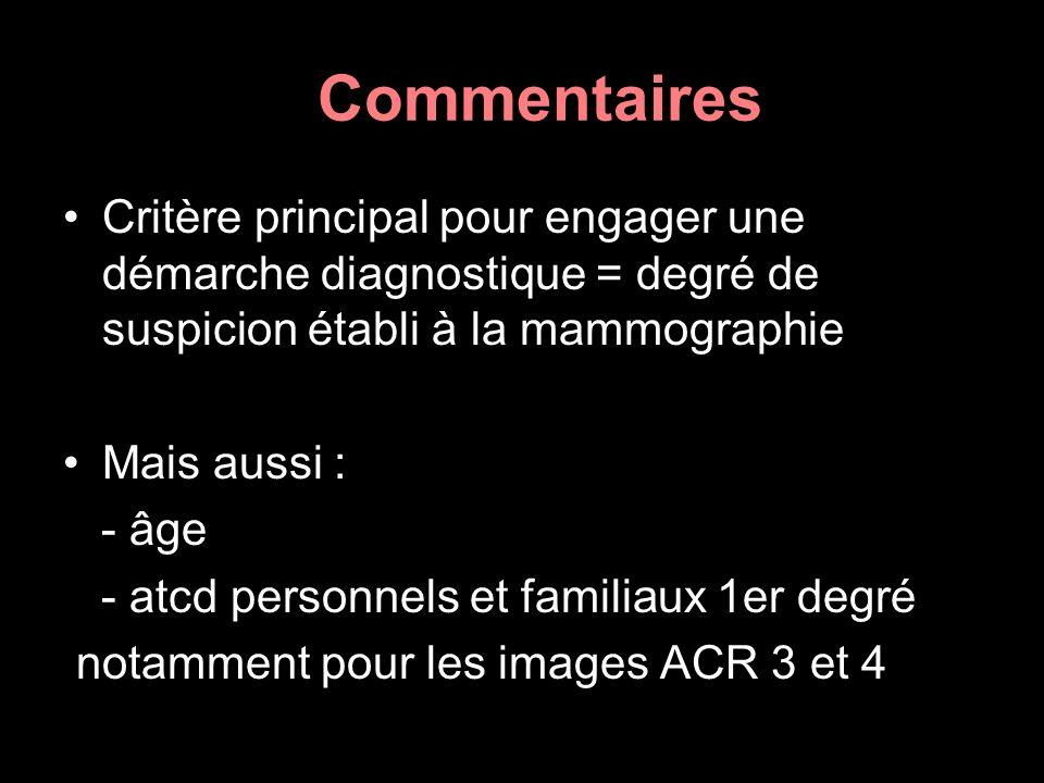 Commentaires Critère principal pour engager une démarche diagnostique = degré de suspicion établi à la mammographie.