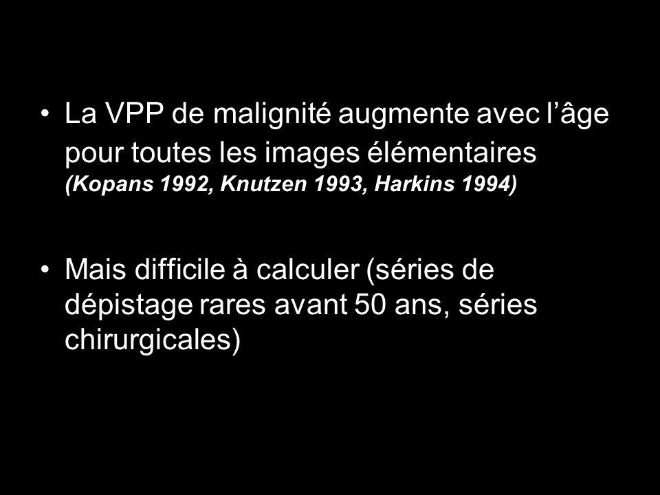 La VPP de malignité augmente avec l'âge pour toutes les images élémentaires (Kopans 1992, Knutzen 1993, Harkins 1994)