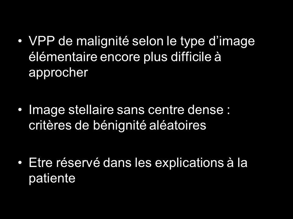 VPP de malignité selon le type d'image élémentaire encore plus difficile à approcher