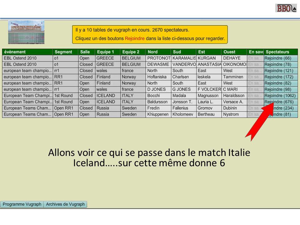 Allons voir ce qui se passe dans le match Italie Iceland…