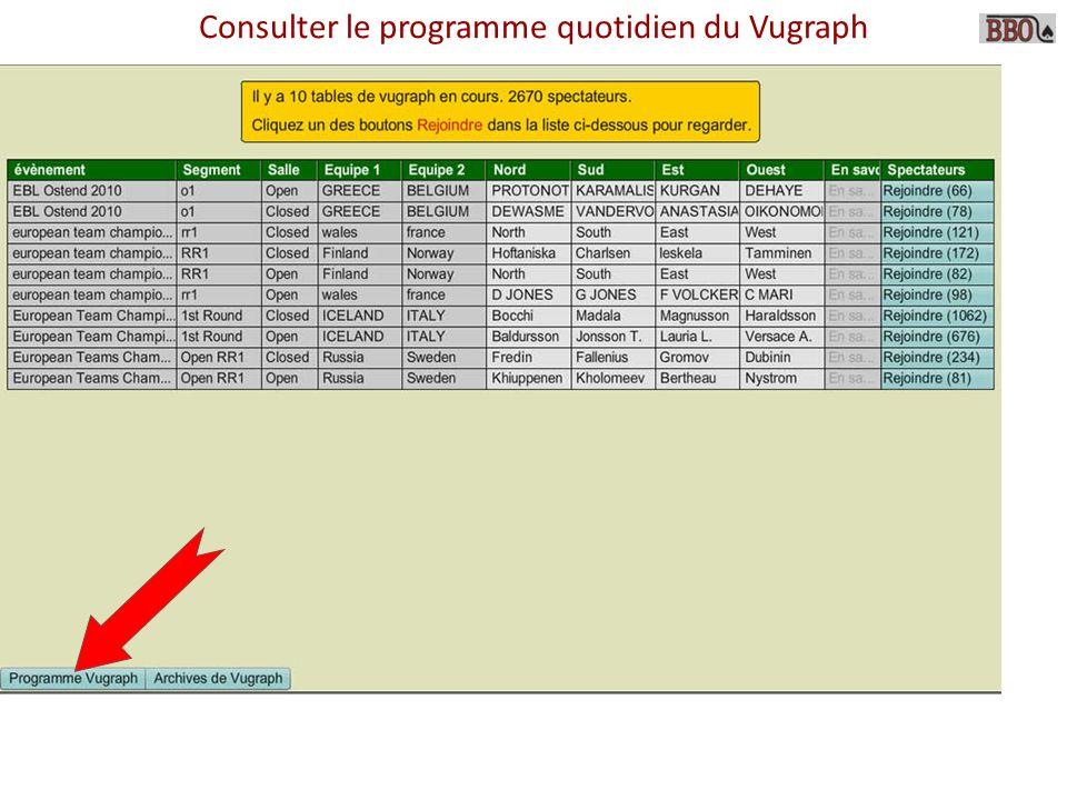Consulter le programme quotidien du Vugraph