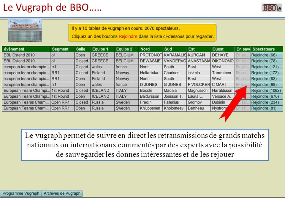 Le Vugraph de BBO…..