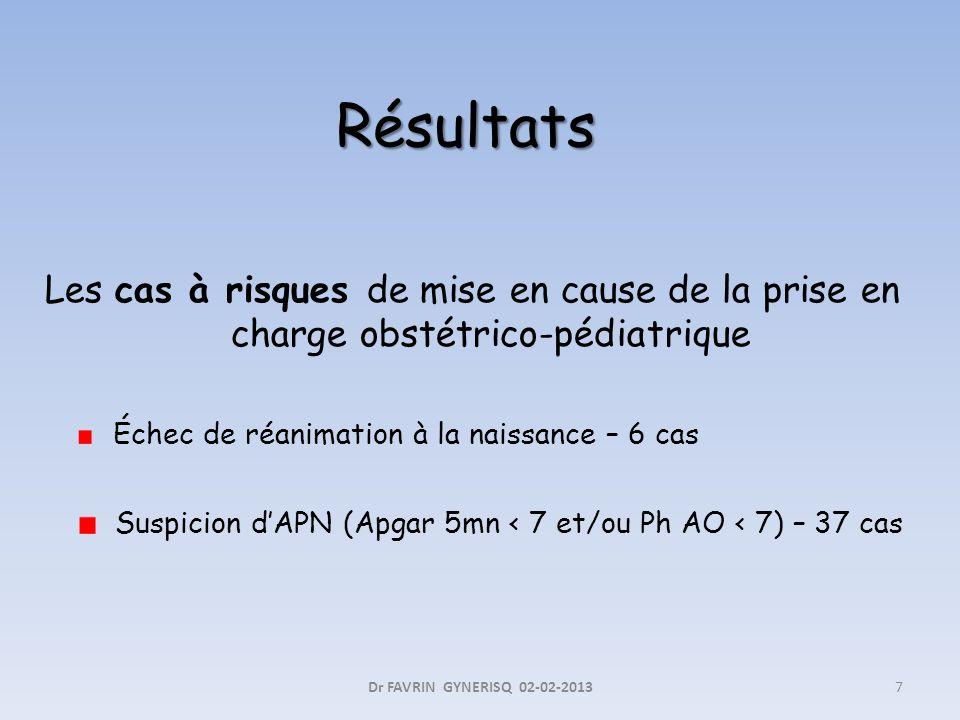 Résultats Les cas à risques de mise en cause de la prise en charge obstétrico-pédiatrique. Échec de réanimation à la naissance – 6 cas.