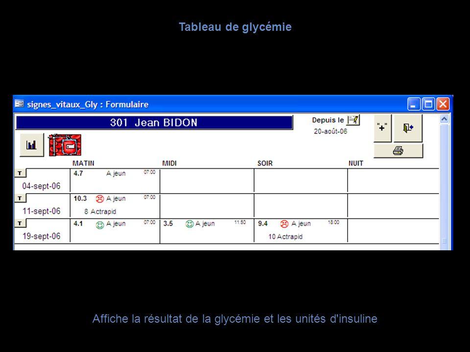 Affiche la résultat de la glycémie et les unités d insuline