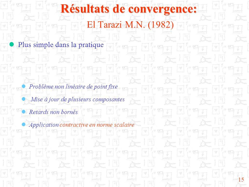 Résultats de convergence: El Tarazi M.N. (1982)
