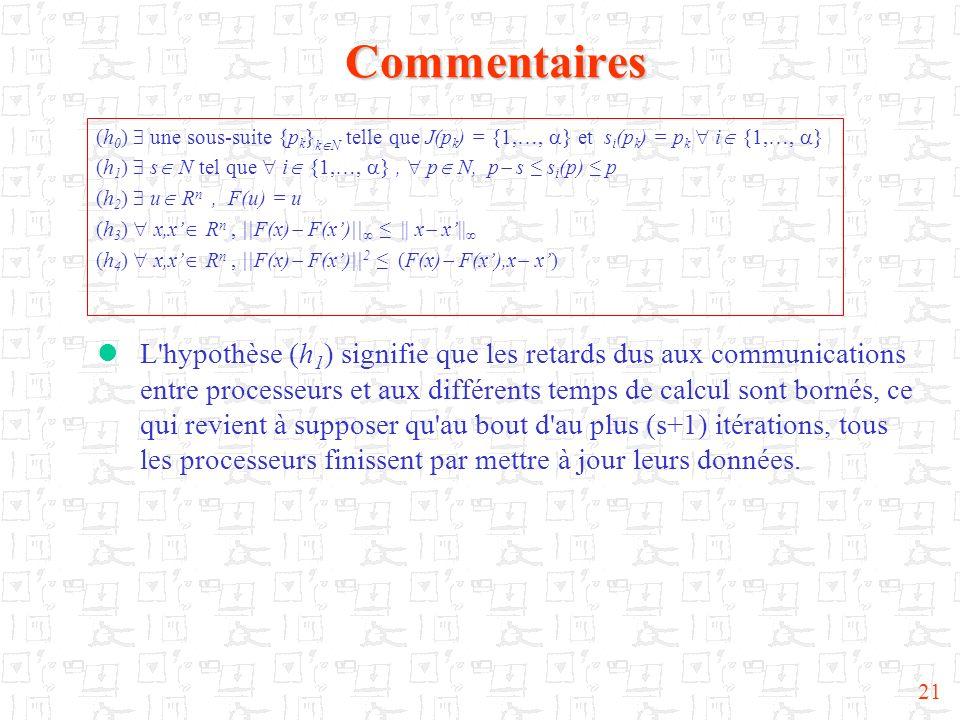 Commentaires (h0)  une sous-suite {pk}kN telle que J(pk) = {1,…, } et si(pk) = pk  i {1,…, }