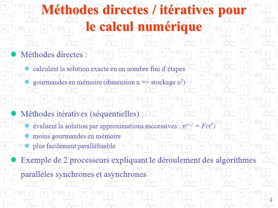 Méthodes directes / itératives pour le calcul numérique