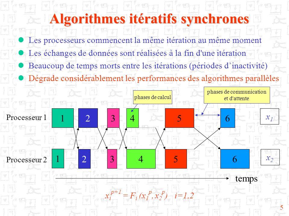 Algorithmes itératifs synchrones