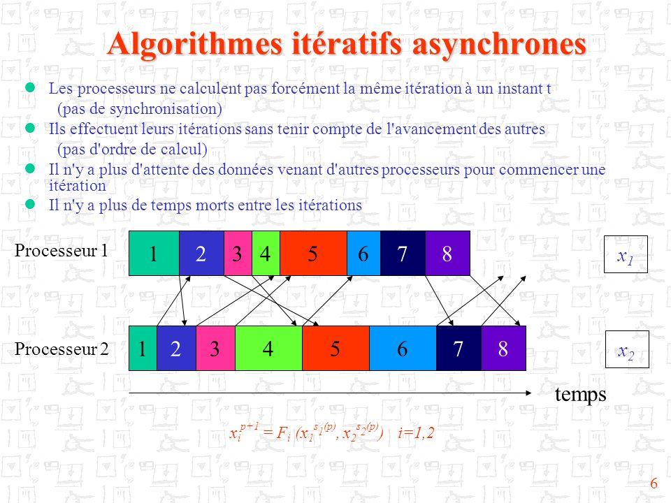 Algorithmes itératifs asynchrones