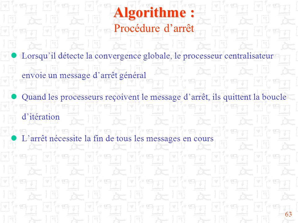 Algorithme : Procédure d'arrêt