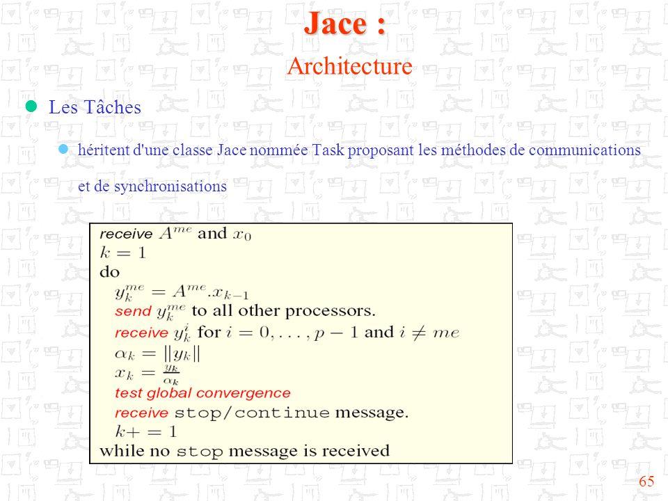 Jace : Architecture Les Tâches
